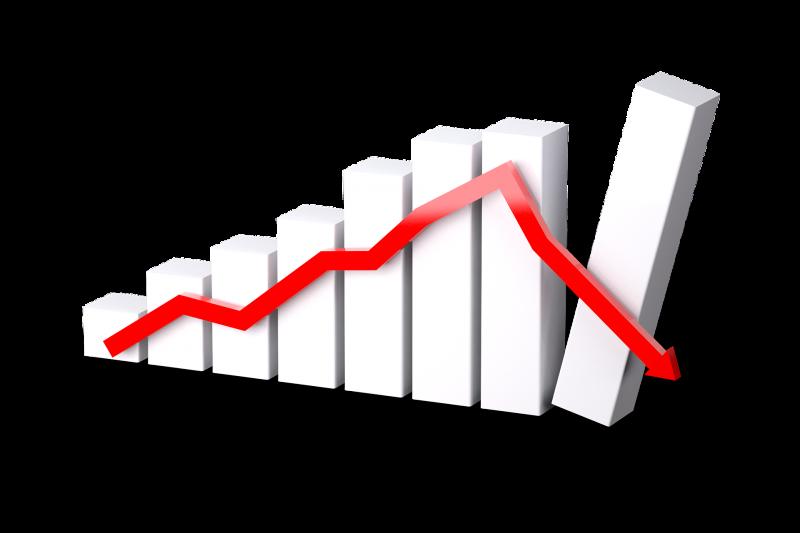 Börse Abschwung
