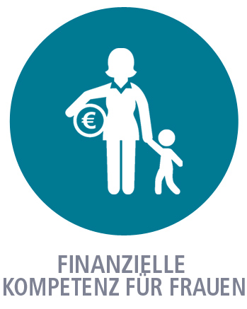 Finanzielle-Kompetenz